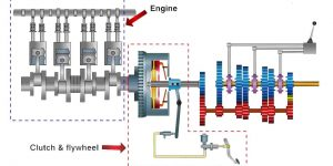 automobile-transmission-system