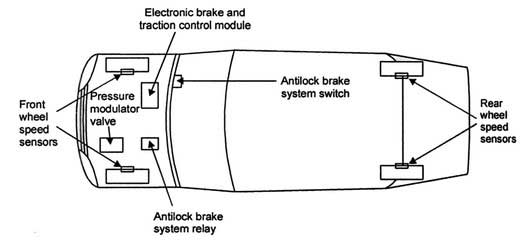 automatic-traction-control