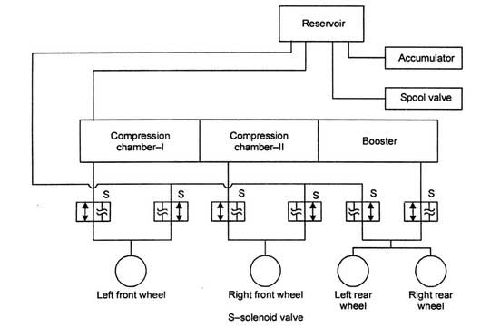 four-wheel-system